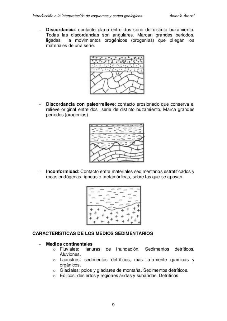 Introducción a la interpretación de esquemas y cortes geológicos.   Antonio Arenal       -   Discordancia: contacto plano ...