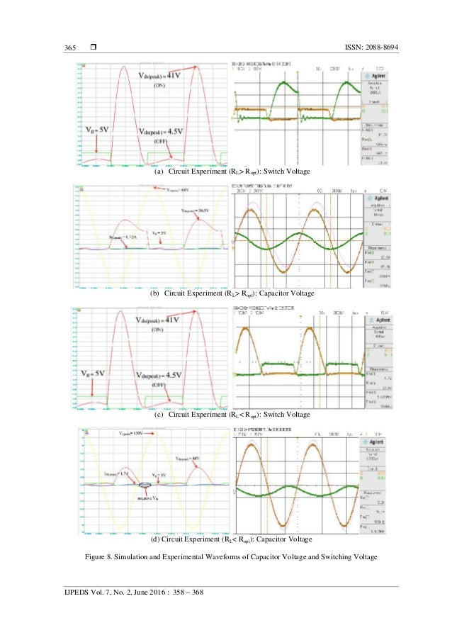Analysis of 1MHz Class-E Power Amplifier for Load and Duty