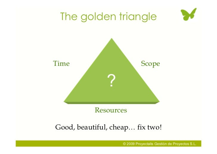 The golden triangle    Time                          Scope                 ?            Resources  Good, beautiful, cheap…...