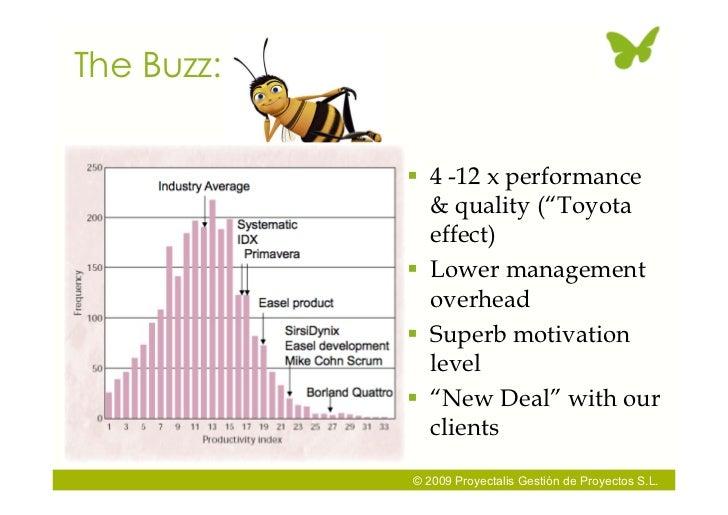 "The Buzz:                4 -12 x performance               & quality (""Toyota               effect)              Lower m..."