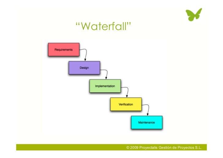 """""""Waterfall""""               © 2009 Proyectalis Gestión de Proyectos S.L."""