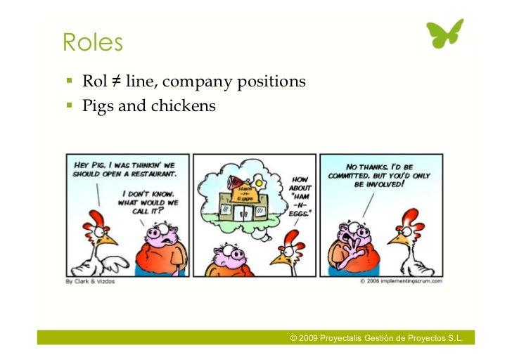 Roles  Rol ≠ line, company positions  Pigs and chickens                                 © 2009 Proyectalis Gestión de Pr...