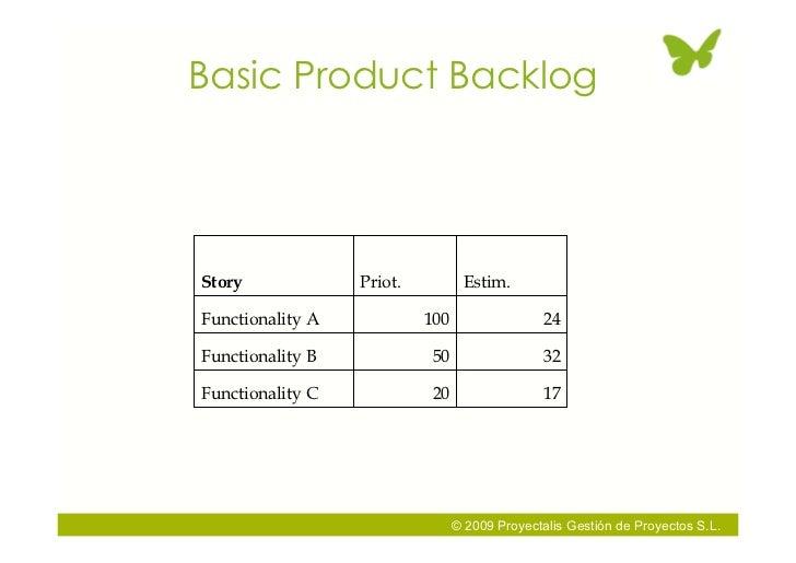 Basic Product Backlog     Story             Priot.          Estim.  Functionality A            100                  24  Fu...