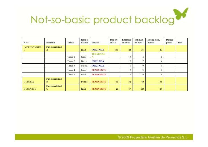 Not-so-basic product backlog                                            Respo                Import     Estimaci   Estimac...