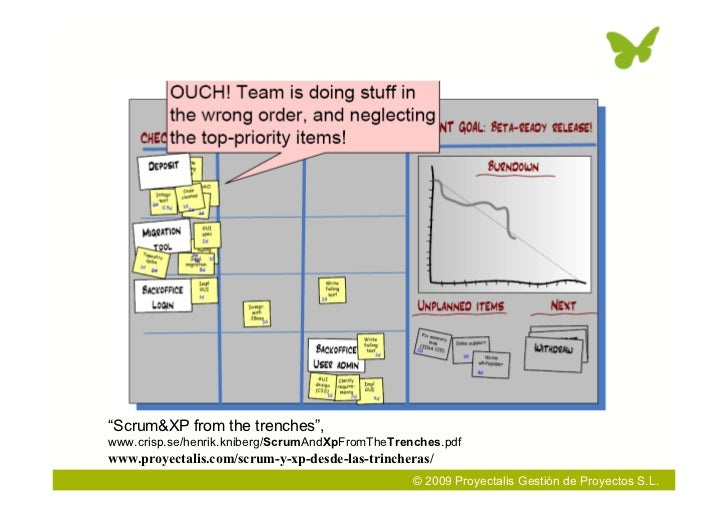 """""""Scrum&XP from the trenches"""", www.crisp.se/henrik.kniberg/ScrumAndXpFromTheTrenches.pdf www.proyectalis.com/scrum-y-xp-des..."""