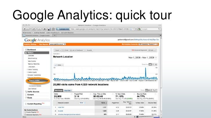 Google Analytics: quick tour<br />
