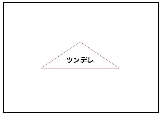 We are  カジュアルPerler by yusukebe Slide 3