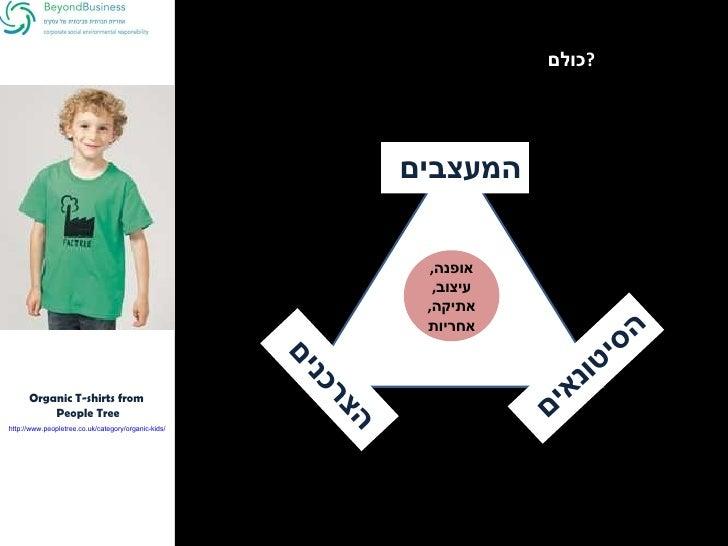 Ethical Fashion Design | BeyondBusiness Slide 3