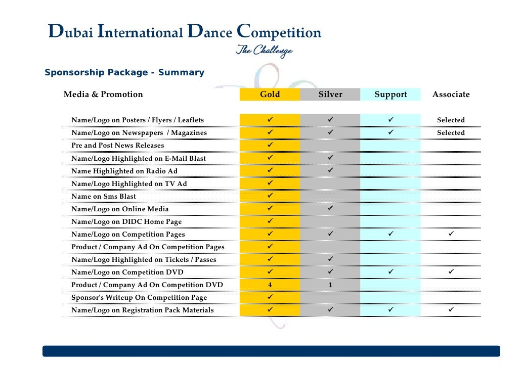 dubai international dance competition nrityanjali jan29 feb05. Black Bedroom Furniture Sets. Home Design Ideas
