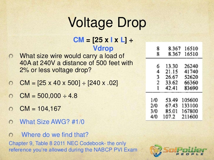 Formulas review part 2 edited 92012 voltage drop greentooth Image collections