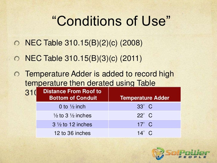 Nec table 310 15 b 7 100 images nec conduit fill table find nec table 310 15 b 7 formulas review part 2 edited 9 20 12 nec table greentooth Choice Image