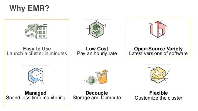 Why EMR? Easy to Use Launch a cluster in minutes Low Cost Pay an hourly rate Open-Source Variety Latest versions of softwa...