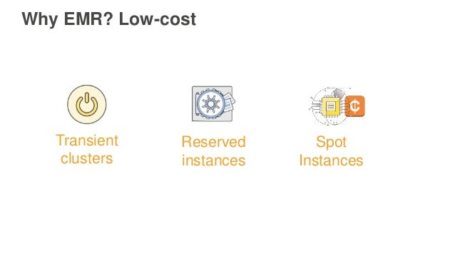 Why EMR? Low-cost Transient clusters Reserved instances Spot Instances