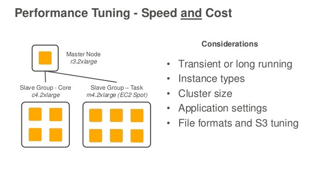 Performance Tuning - Speed and Cost • Transient or long running • Instance types • Cluster size • Application settings • F...