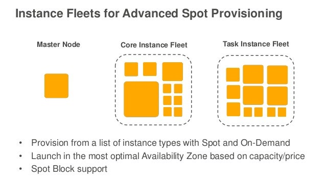 Instance Fleets for Advanced Spot Provisioning Master Node Core Instance Fleet Task Instance Fleet • Provision from a list...