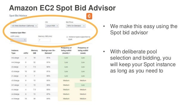• We make this easy using the Spot bid advisor • With deliberate pool selection and bidding, you will keep your Spot insta...