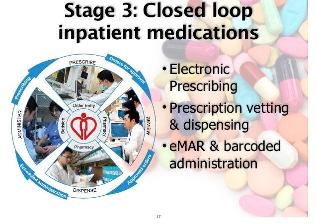 Health informatics - Transforming healthcare delivery in