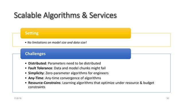 ScalableAlgorithms&Services • Nolimitationsonmodelsizeanddatasize! Setting • Distributed:Parametersneedtobe...