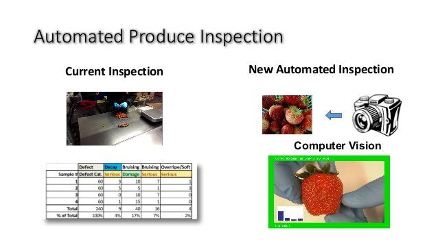 Automated Produce Inspection NewAutomated InspectionCurrent Inspection Computer Vision