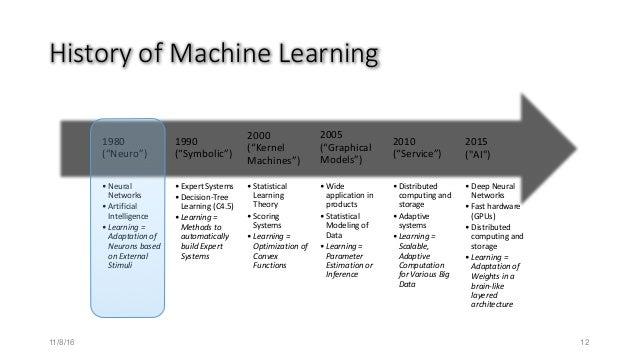 ADAPTIVE LEARNING IN AI PDF