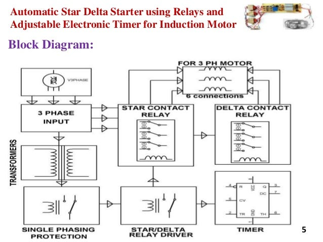 also  additionally Ss also Manual Star Delta Control Circuit likewise Bphase Bmotor Bprotection Bwiring Bdiagram Bincludes Bcontactor. on motor star delta starter diagram