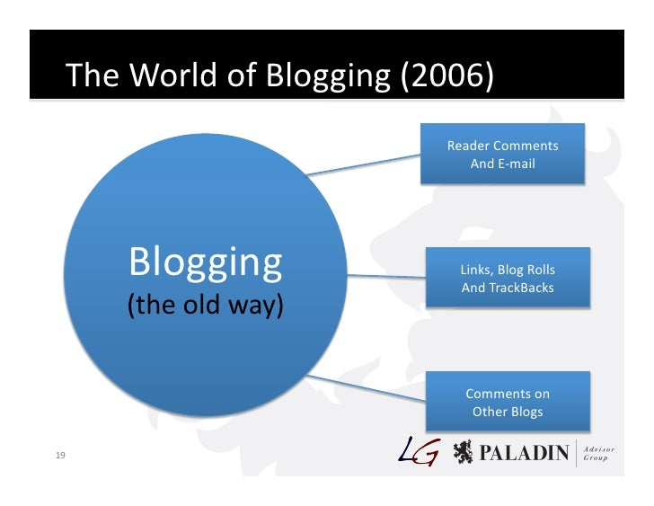 The  World  of  Blogging  (2006)                                             Reader  Comments               ...