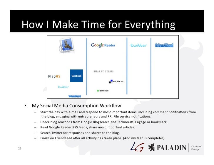 How  I  Make  Time  for  Everything                • My  Social  Media  ConsumpCon  Workflow        ...