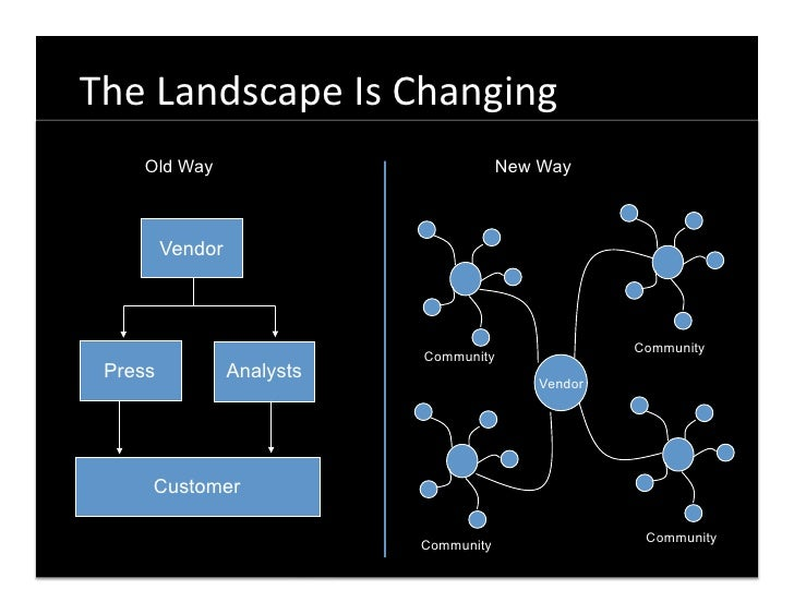 The  Landscape  Is  Changing           Old Way                              New Way              Vendor         ...