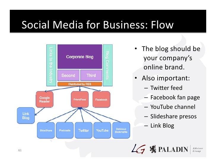 Social  Media  for  Business:  Flow                                         • The  blog  should  be      ...