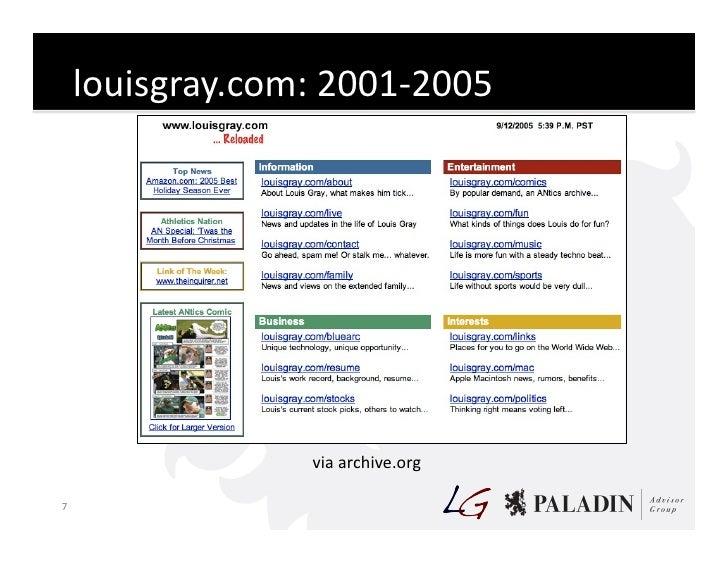 louisgray.com:  2001-‐2005                                 via  archive.org    7