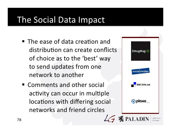 The  Social  Data  Impact          The  ease  of  data  creaCon  and           distribuCon  can  ...