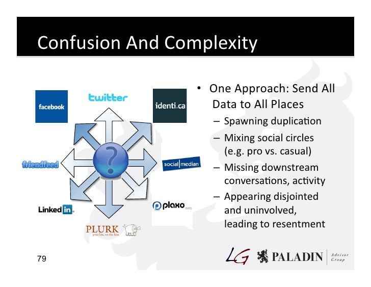 Confusion  And  Complexity                            • One  Approach:  Send  All                            ...