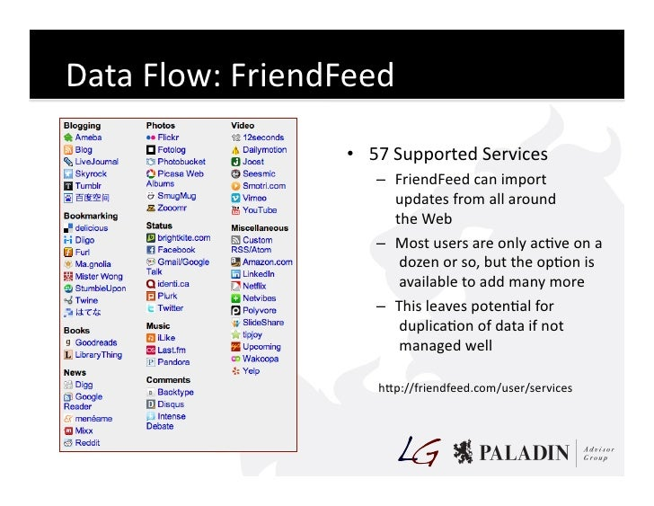 Data  Flow:  FriendFeed                             • 57  Supported  Services                                ...