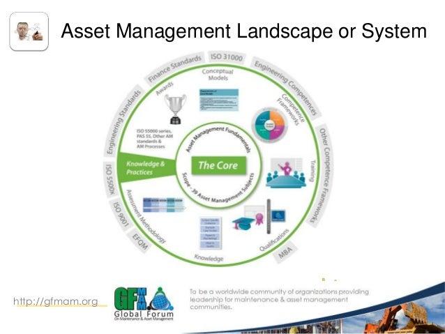Asset Management Landscape or System  http://gfmam.org