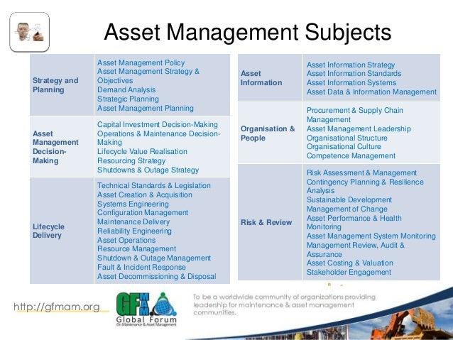 http://gfmam.org  Asset Management Subjects  Strategy and  Planning  Asset Management Policy  Asset Management Strategy & ...