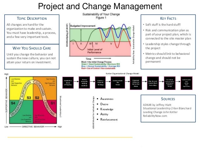 Project and Change Management  KEY FACTS  • Soft stuff is the hard stuff!  • Risk and communication plan as  part of your ...