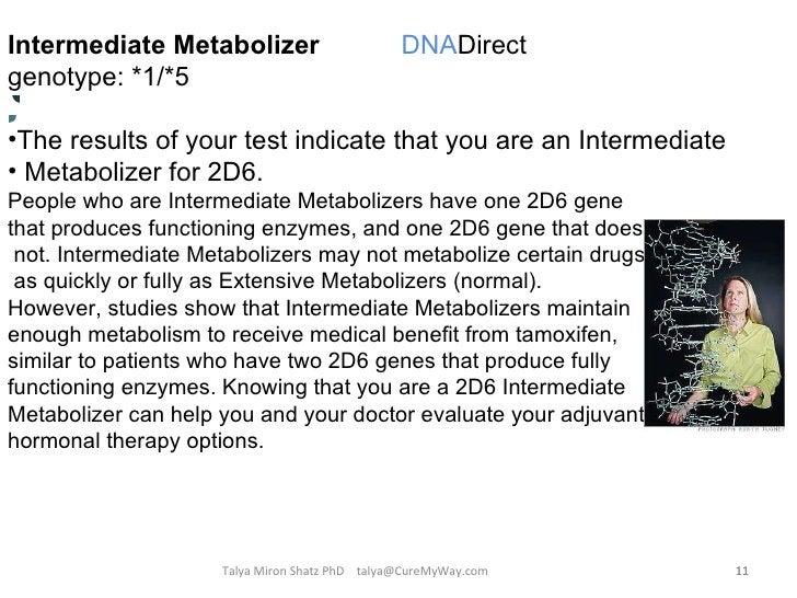 Talya Miron Shatz PhD  [email_address] <ul><li>Result for 2D6 </li></ul><ul><li>Intermediate Metabolizer   DNA Direct </li...