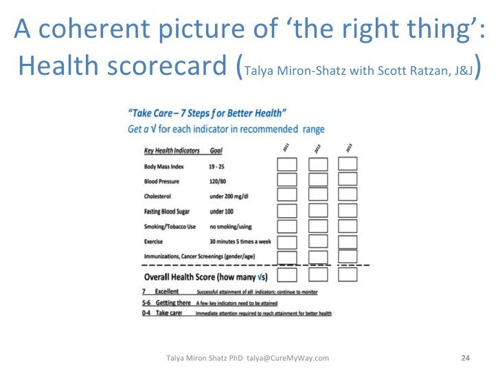 A coherent picture of 'the right thing': Health scorecard ( Talya Miron-Shatz with Scott Ratzan, J&J ) Talya Miron Shatz P...