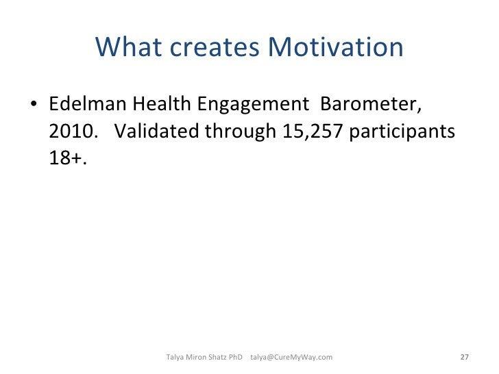 What creates Motivation <ul><li>Edelman Health Engagement  Barometer, 2010.  Validated through 15,257 participants 18+. </...