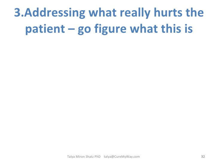 3.Addressing what really hurts the patient – go figure what this is Talya Miron Shatz PhD  [email_address]