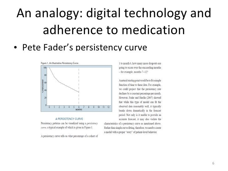 An analogy: digital technology and adherence to medication <ul><li>Pete Fader's persistency curve  </li></ul>