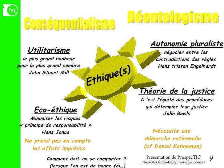 Ethique(s) Conséquentialisme Utilitarisme le plus grand bonheur pour le plus grand nombre John Stuart Mill Eco-éthique Min...