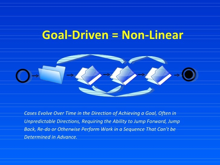Goal-Driven = Non-Linear Cases Evolve Over Time in the Direction of Achieving a Goal, Often in Unpredictable Directions, R...