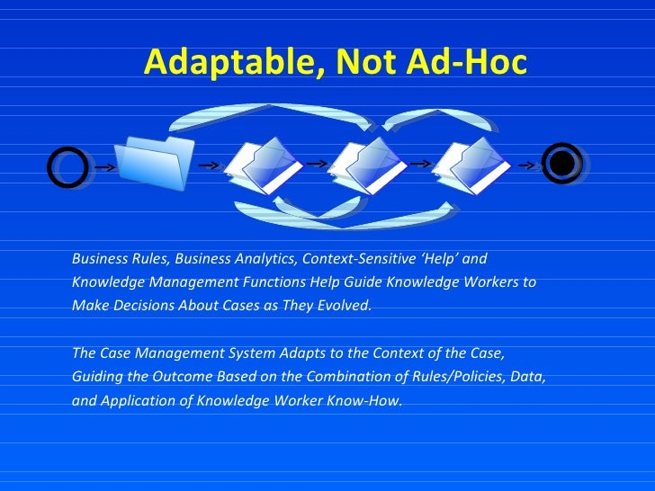 Adaptable, Not Ad-Hoc Business Rules, Business Analytics, Context-Sensitive 'Help' and Knowledge Management Functions Help...