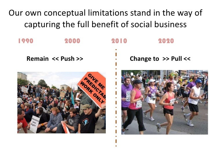 Our own conceptual limitations stand in the way of capturing the full benefit of social business 1990 2000 2010 2020 Remai...