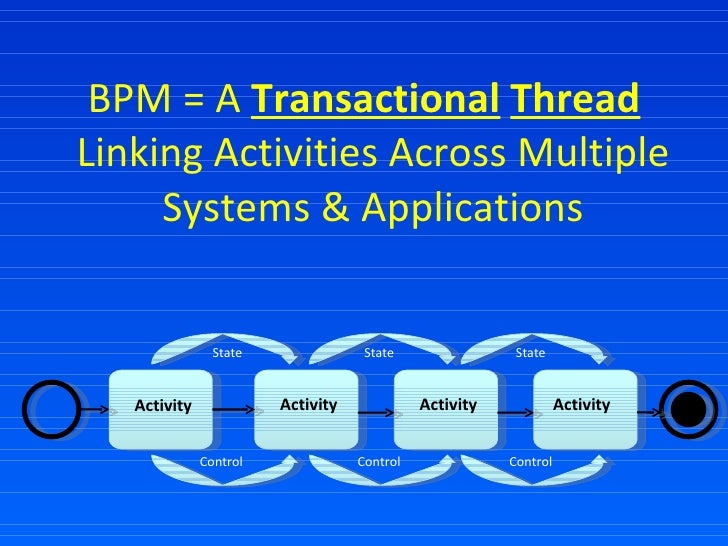 BPM = A  Transactional   Thread  Linking Activities Across Multiple Systems & Applications State State State Control Contr...