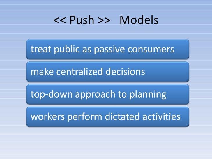 << Push >>  Models