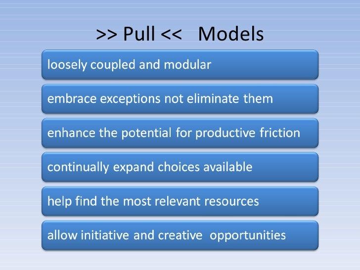 >> Pull <<  Models