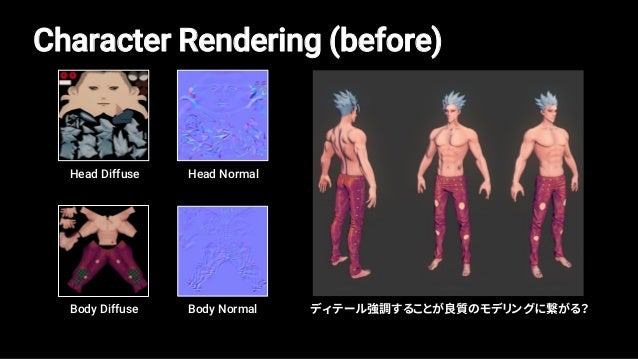 Character Rendering (after) Normal Map 非効率的な空間使用 Cartoon Map 効率的な空間使用