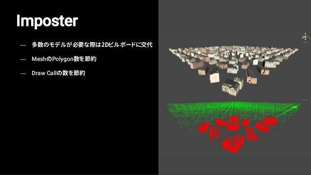 Imposter Shader — Animation 2 Texture支援 — Animation Speed, Tempo, Start Time